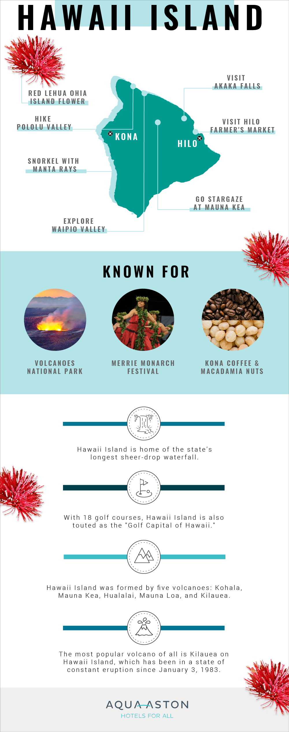 Hawaii-Infographic-Hawaii-Island.jpg (AA-Hawaii-ALL-ISLANDS-Infographic_V05)